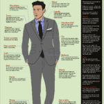 Fashion infographic for perfect modern suit