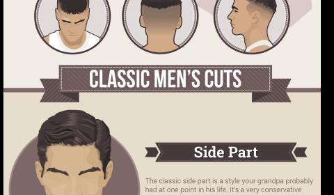 HairStyleOnPoint_infographic-mardistas